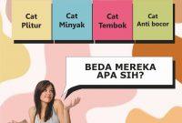 Jenis-jenis Cat dan Perbedaannya yang Wajib Kamu Ketahui